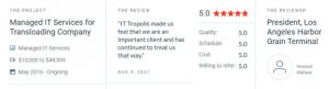 IT Tropolis Review by LA Harbor Grain Terminal